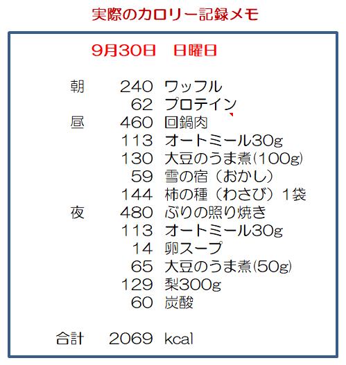レコーディング・ダイエット日々の記録